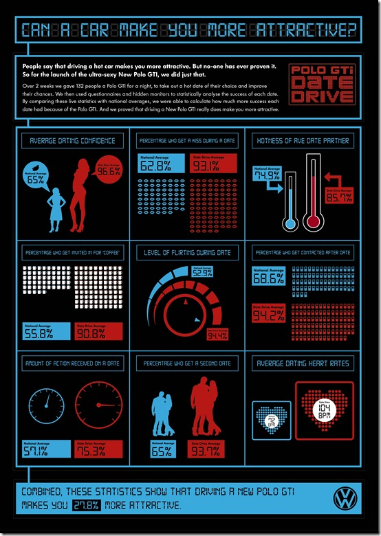 date drive