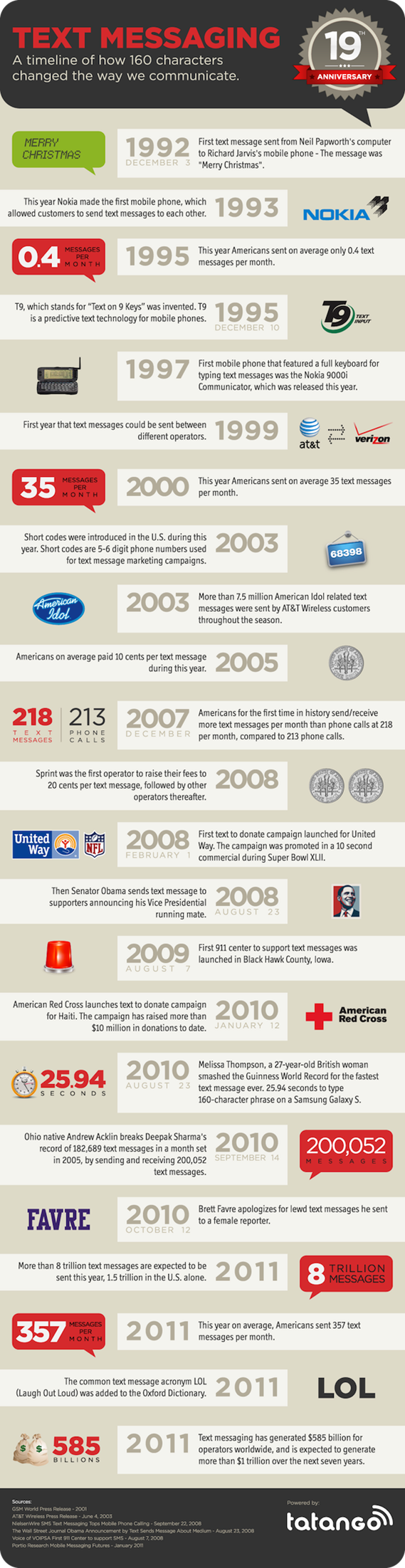 History-of-Text-Messaging-Timeline